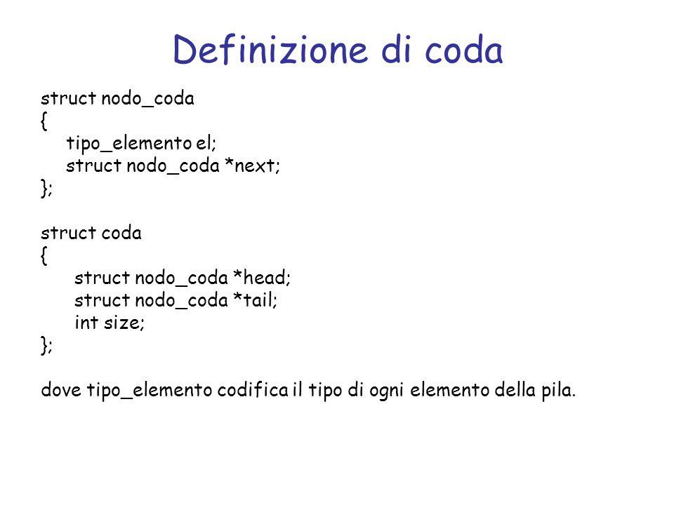 Definizione di coda struct nodo_coda { tipo_elemento el; struct nodo_coda *next; }; struct coda { struct nodo_coda *head; struct nodo_coda *tail; int