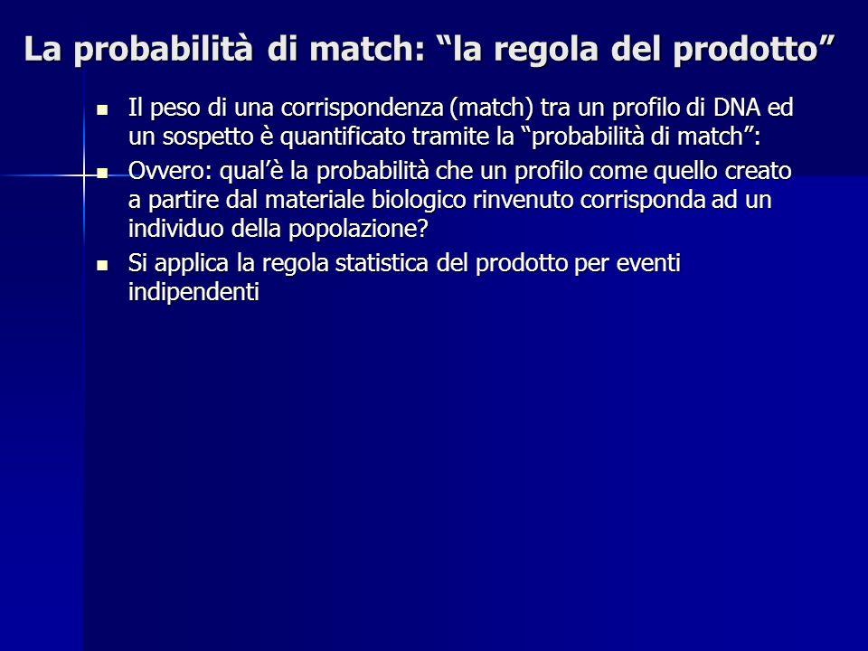 La probabilità di match: la regola del prodotto Il peso di una corrispondenza (match) tra un profilo di DNA ed un sospetto è quantificato tramite la p