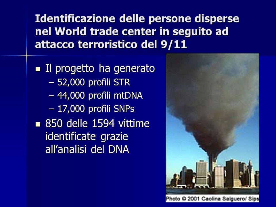 Identificazione delle persone disperse nel World trade center in seguito ad attacco terroristico del 9/11 Il progetto ha generato Il progetto ha gener