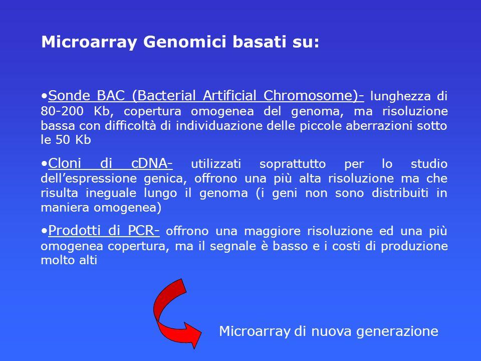 Microarray Genomici basati su: Sonde BAC (Bacterial Artificial Chromosome)- lunghezza di 80-200 Kb, copertura omogenea del genoma, ma risoluzione bass