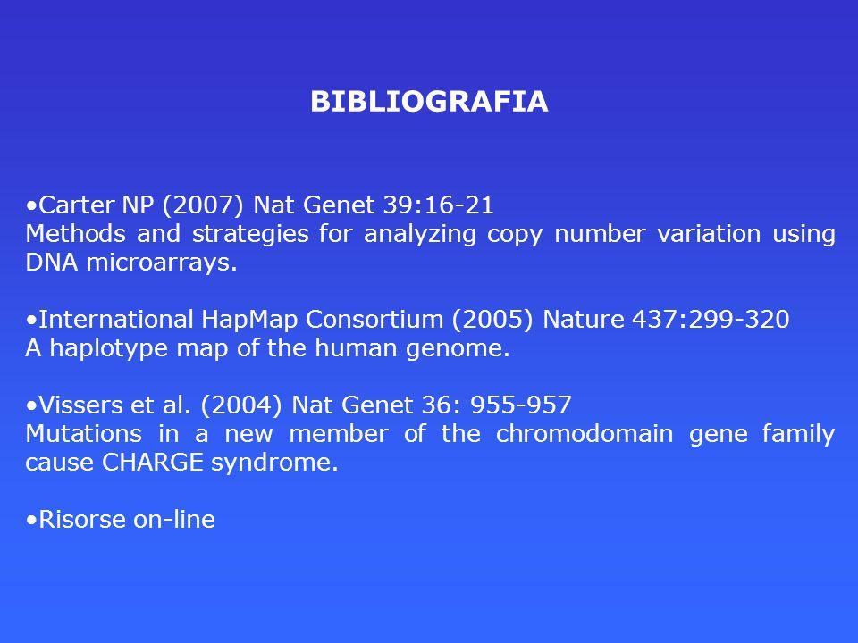 BIBLIOGRAFIA Carter NP (2007) Nat Genet 39:16-21 Methods and strategies for analyzing copy number variation using DNA microarrays. International HapMa