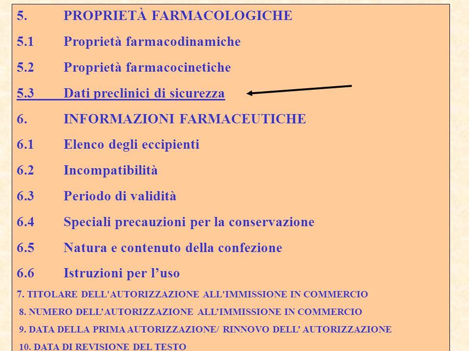 5.PROPRIETÀ FARMACOLOGICHE 5.1Proprietà farmacodinamiche 5.2Proprietà farmacocinetiche 5.3Dati preclinici di sicurezza 6.INFORMAZIONI FARMACEUTICHE 6.1Elenco degli eccipienti 6.2Incompatibilità 6.3Periodo di validità 6.4Speciali precauzioni per la conservazione 6.5Natura e contenuto della confezione 6.6Istruzioni per luso 7.