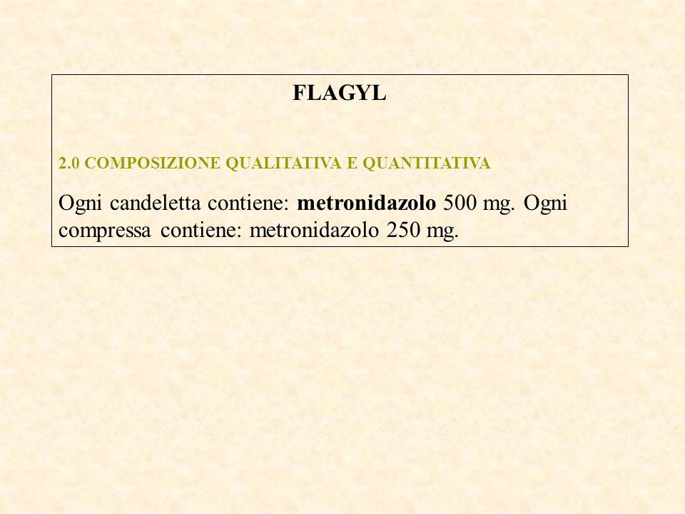 FLAGYL 2.0 COMPOSIZIONE QUALITATIVA E QUANTITATIVA Ogni candeletta contiene: metronidazolo 500 mg.