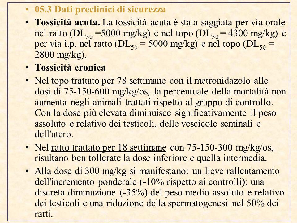 05.3 Dati preclinici di sicurezza Tossicità acuta.