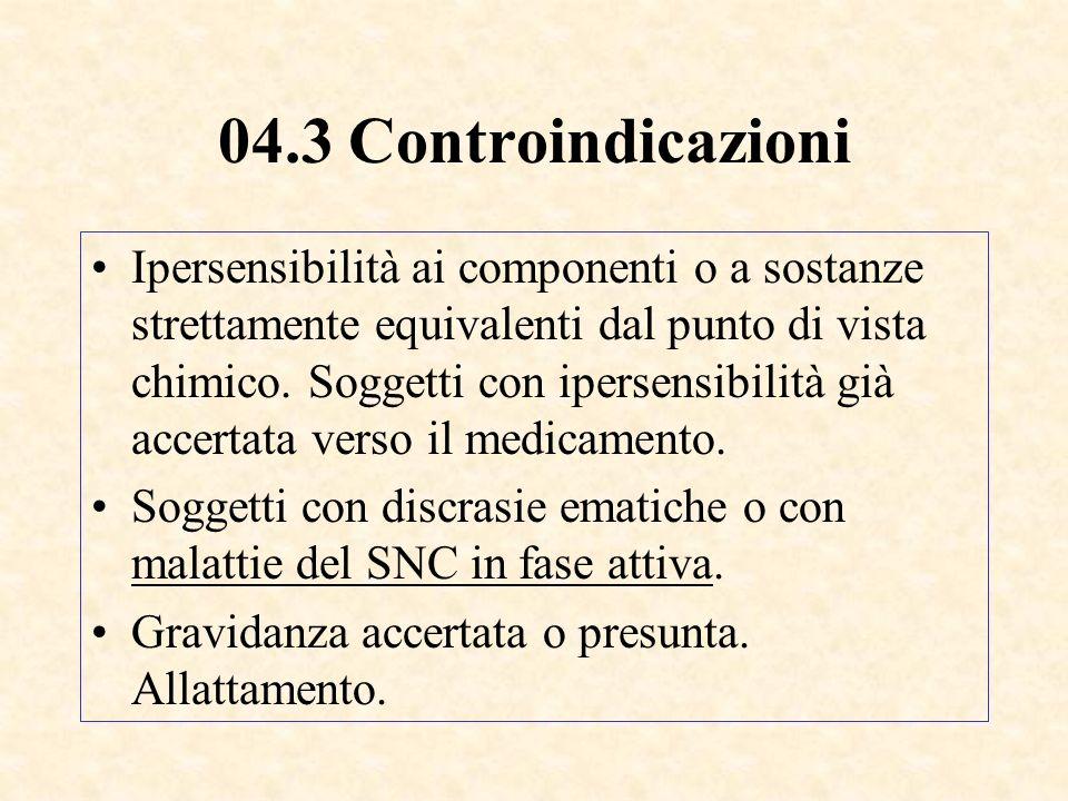 04.3 Controindicazioni Ipersensibilità ai componenti o a sostanze strettamente equivalenti dal punto di vista chimico.