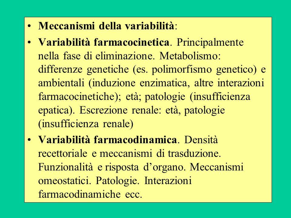Meccanismi della variabilità: Variabilità farmacocinetica. Principalmente nella fase di eliminazione. Metabolismo: differenze genetiche (es. polimorfi