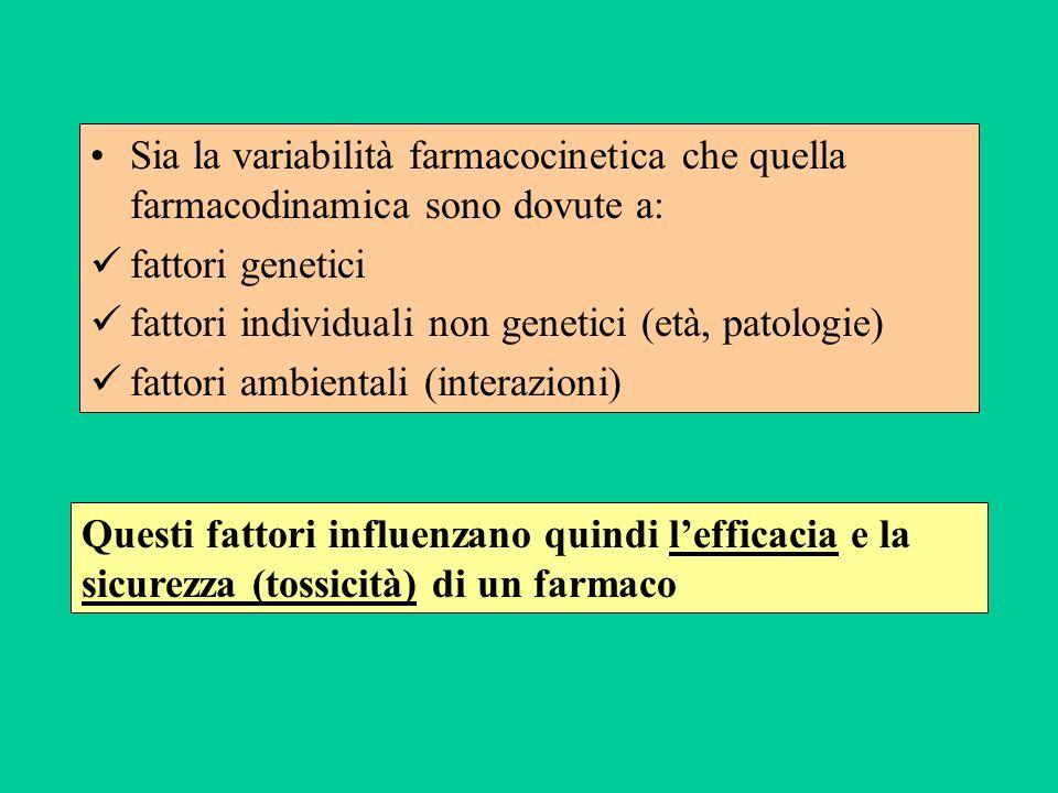 Sia la variabilità farmacocinetica che quella farmacodinamica sono dovute a: fattori genetici fattori individuali non genetici (età, patologie) fattor
