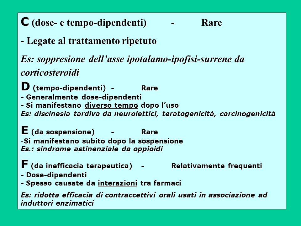 C (dose- e tempo-dipendenti)-Rare - Legate al trattamento ripetuto Es: soppresione dellasse ipotalamo-ipofisi-surrene da corticosteroidi D (tempo-dipe