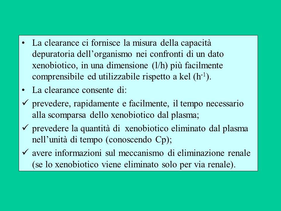 La clearance ci fornisce la misura della capacità depuratoria dellorganismo nei confronti di un dato xenobiotico, in una dimensione (l/h) più facilmen