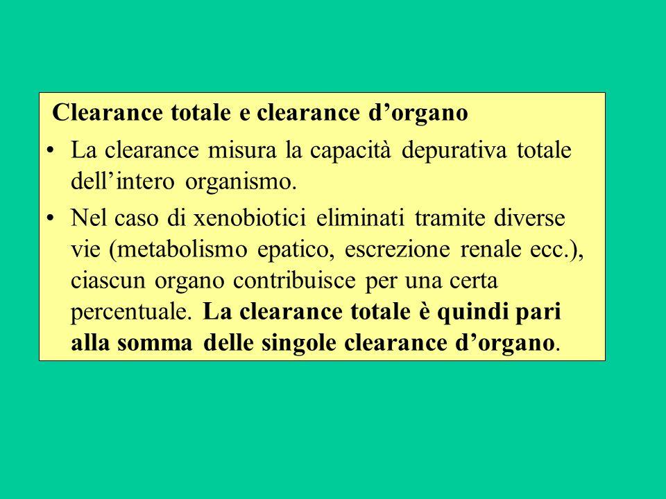 Clearance totale e clearance dorgano La clearance misura la capacità depurativa totale dellintero organismo. Nel caso di xenobiotici eliminati tramite