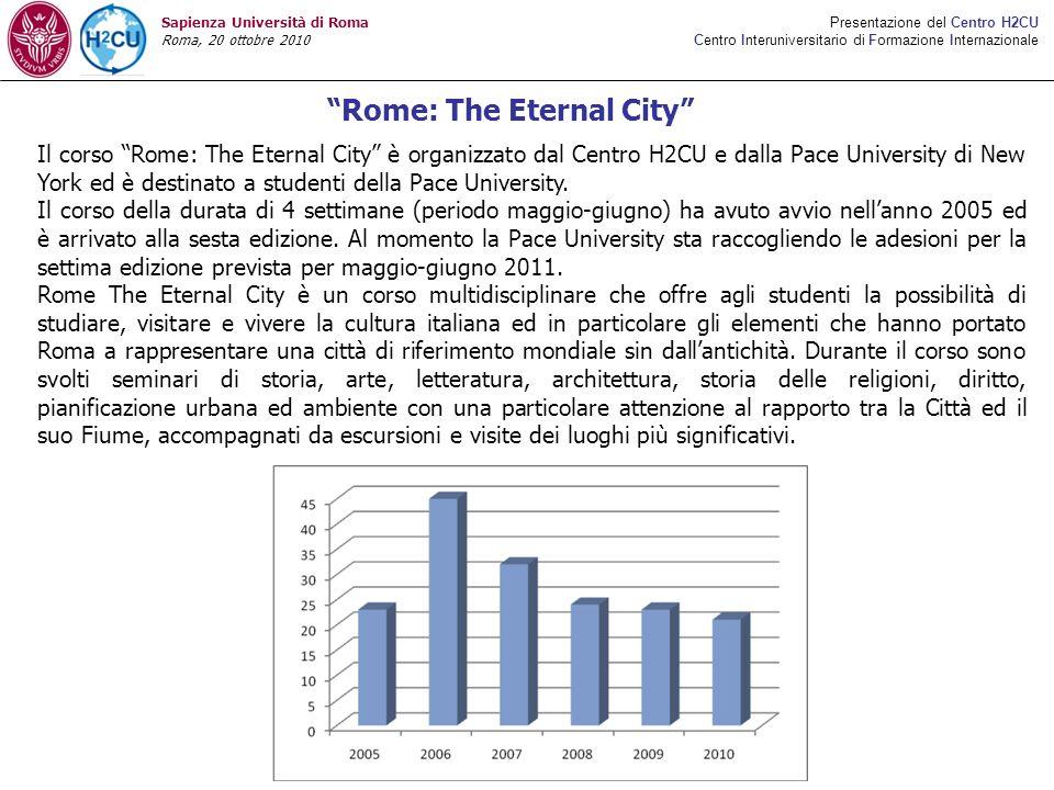 Presentazione del Centro H2CU Centro Interuniversitario di Formazione Internazionale Sapienza Università di Roma Roma, 20 ottobre 2010 Il corso Rome: