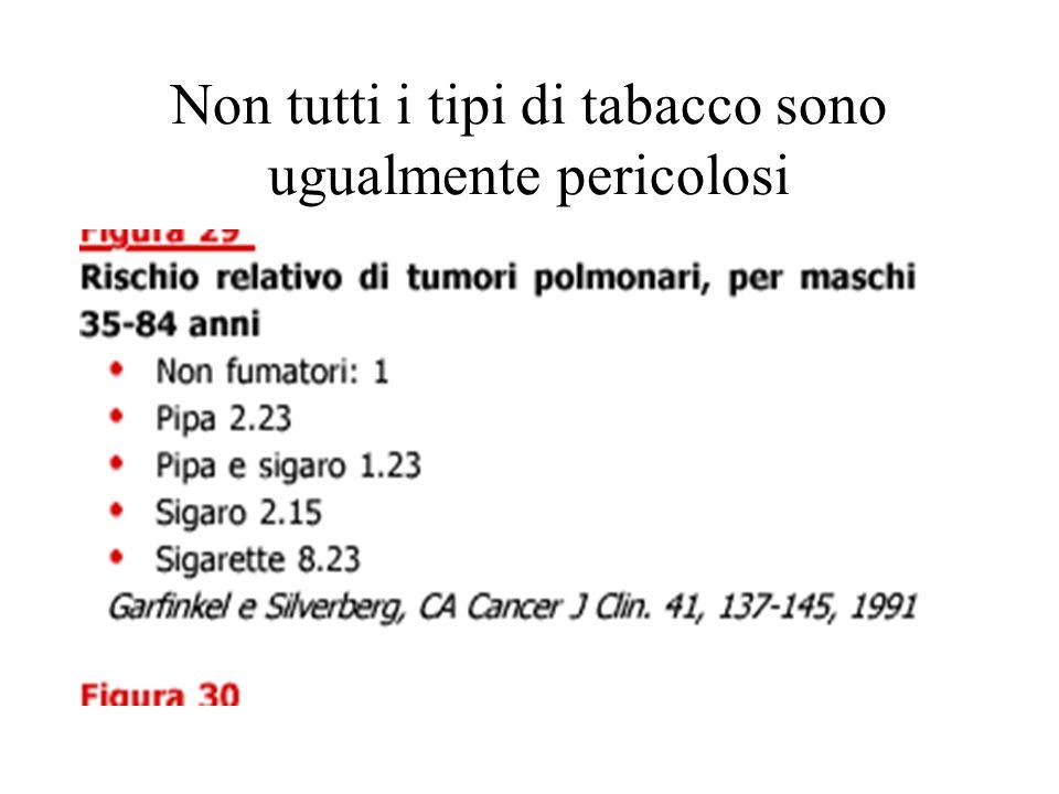 Con le sigarette, il rapporto è del tipo dose-risposta.