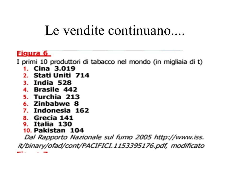 Andamento del fumo in Italia Prevalenza dei fumatori in Italia 0,0 10,0 20,0 30,0 40,0 50,0 60,0 70,0 1957196519751990200120032005 % maschi femmine totale