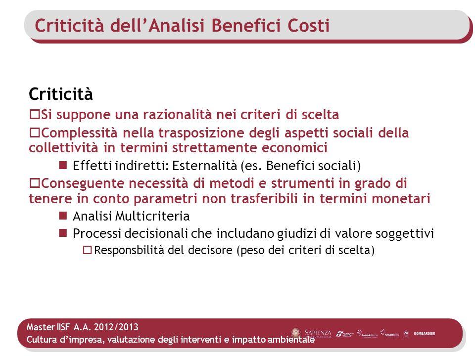 Master IISF A.A. 2012/2013 Cultura dimpresa, valutazione degli interventi e impatto ambientale Criticità dellAnalisi Benefici Costi Criticità Si suppo