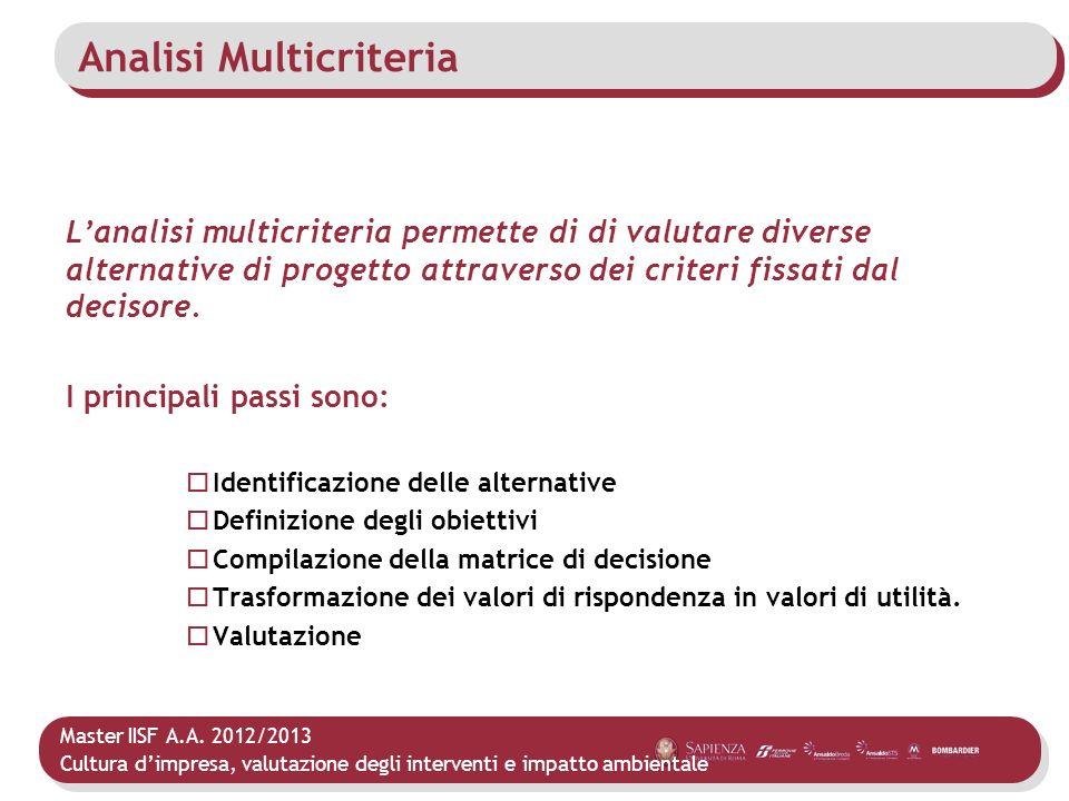 Master IISF A.A. 2012/2013 Cultura dimpresa, valutazione degli interventi e impatto ambientale Analisi Multicriteria Lanalisi multicriteria permette d