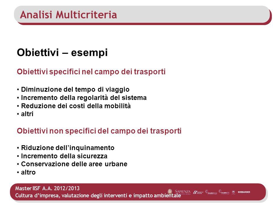 Master IISF A.A. 2012/2013 Cultura dimpresa, valutazione degli interventi e impatto ambientale Analisi Multicriteria Obiettivi – esempi Obiettivi spec