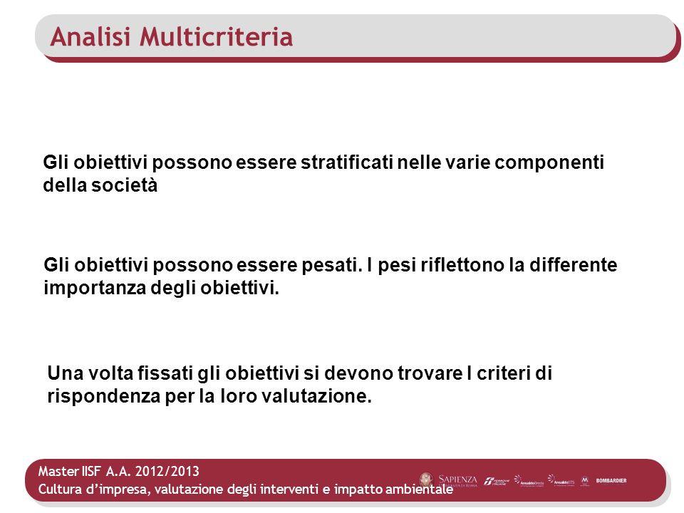 Master IISF A.A. 2012/2013 Cultura dimpresa, valutazione degli interventi e impatto ambientale Analisi Multicriteria Gli obiettivi possono essere stra