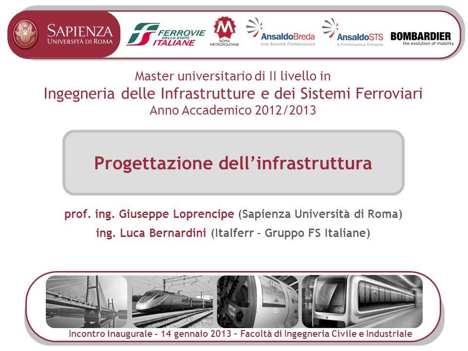 Master universitario di II livello in Ingegneria delle Infrastrutture e dei Sistemi Ferroviari Anno Accademico 2012/2013 Progettazione dellinfrastrutt