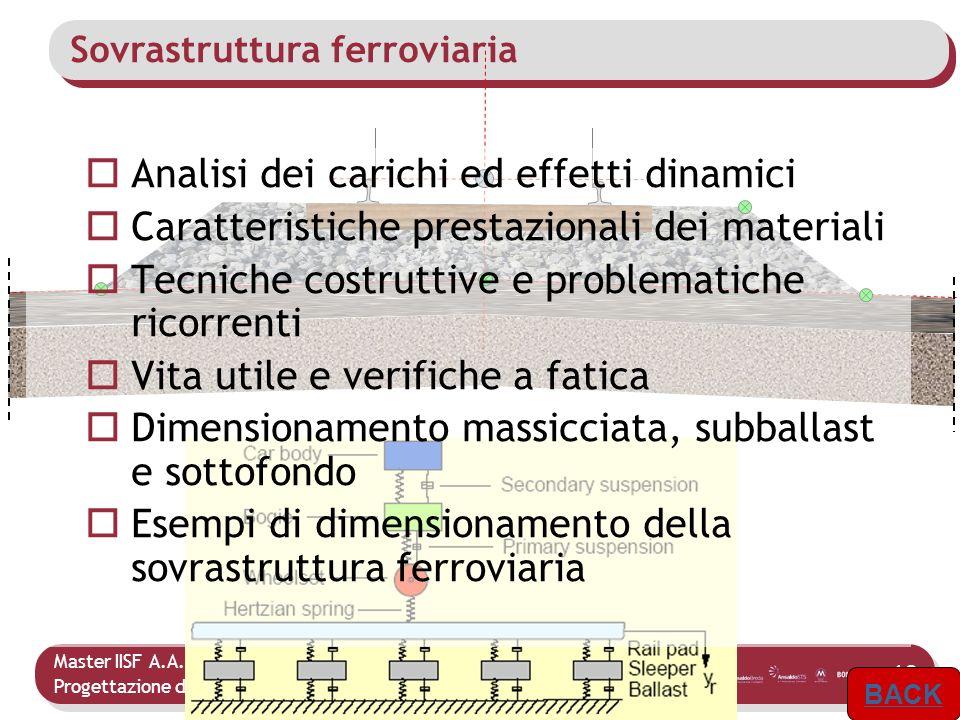 Master IISF A.A. 2012/2013 Progettazione dellinfrastruttura 10 Analisi dei carichi ed effetti dinamici Caratteristiche prestazionali dei materiali Tec