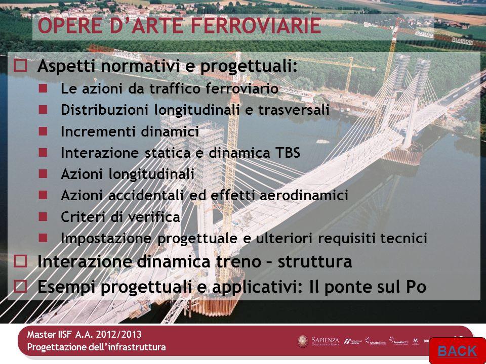 Master IISF A.A. 2012/2013 Progettazione dellinfrastruttura 12 OPERE DARTE FERROVIARIE Aspetti normativi e progettuali: Le azioni da traffico ferrovia