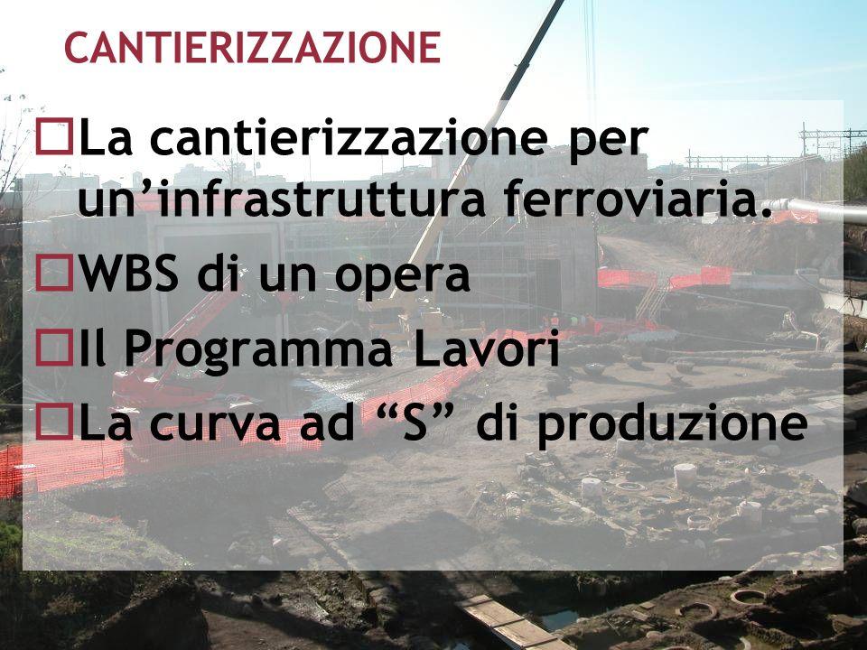 Master IISF A.A. 2012/2013 Progettazione dellinfrastruttura 15 CANTIERIZZAZIONE La cantierizzazione per uninfrastruttura ferroviaria. WBS di un opera