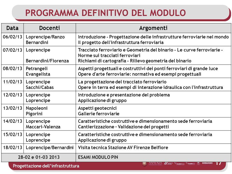 Master IISF A.A. 2012/2013 Progettazione dellinfrastruttura 17 PROGRAMMA DEFINITIVO DEL MODULO DataDocentiArgomenti 06/02/13 Loprencipe/Ranzo Bernardi
