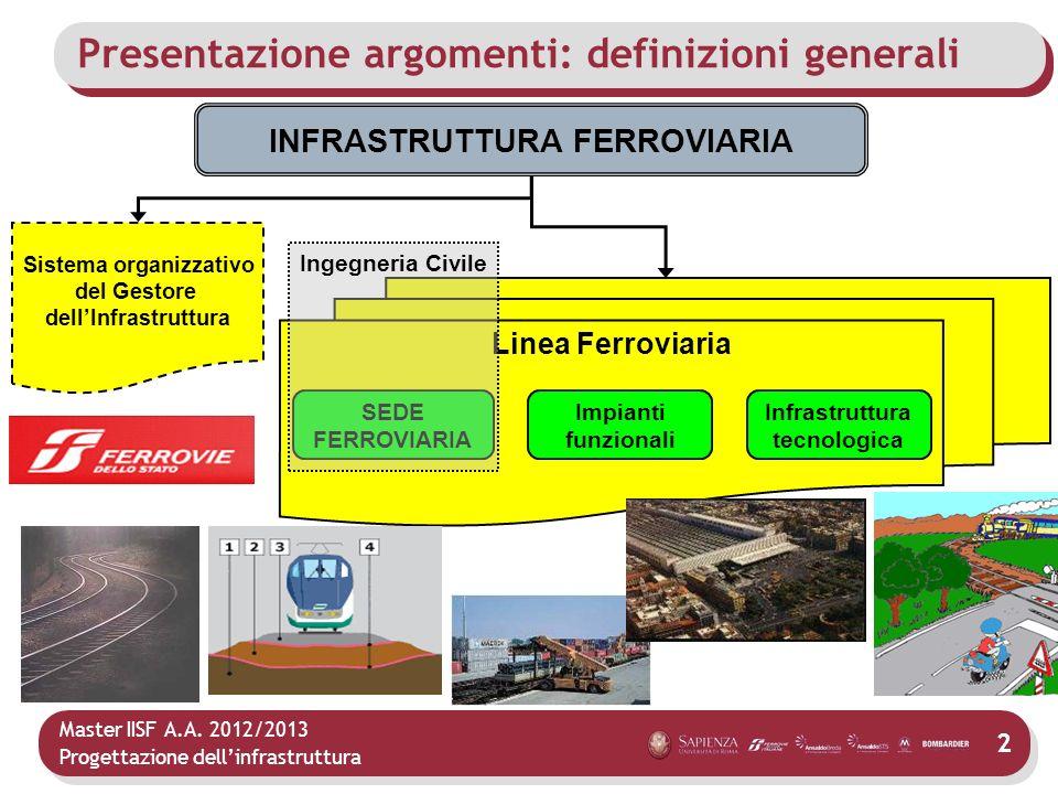 Master IISF A.A. 2012/2013 Progettazione dellinfrastruttura 2 Presentazione argomenti: definizioni generali INFRASTRUTTURA FERROVIARIA Sistema organiz