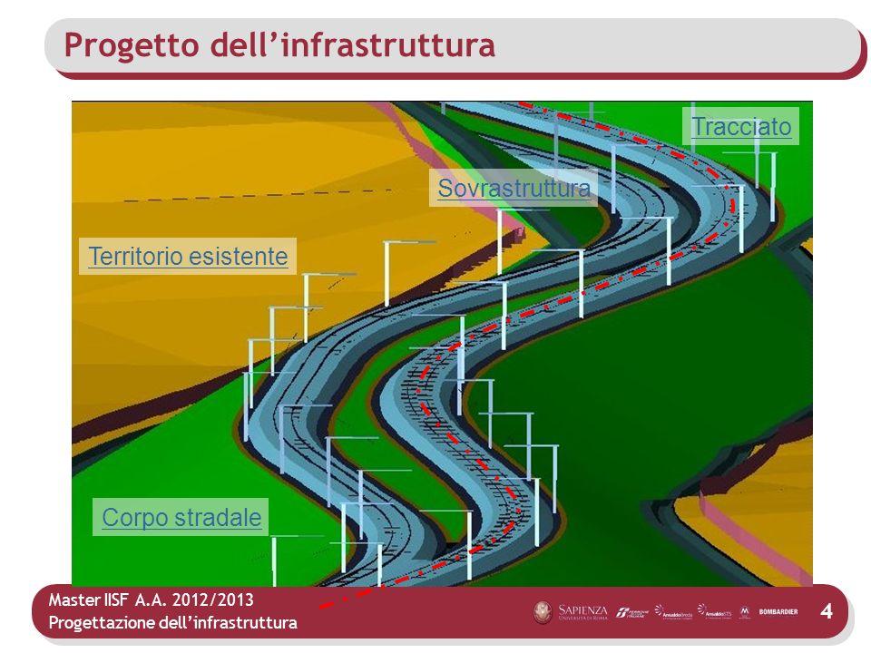 Master IISF A.A. 2012/2013 Progettazione dellinfrastruttura 4 Tracciato Territorio esistente Corpo stradale Sovrastruttura Progetto dellinfrastruttura