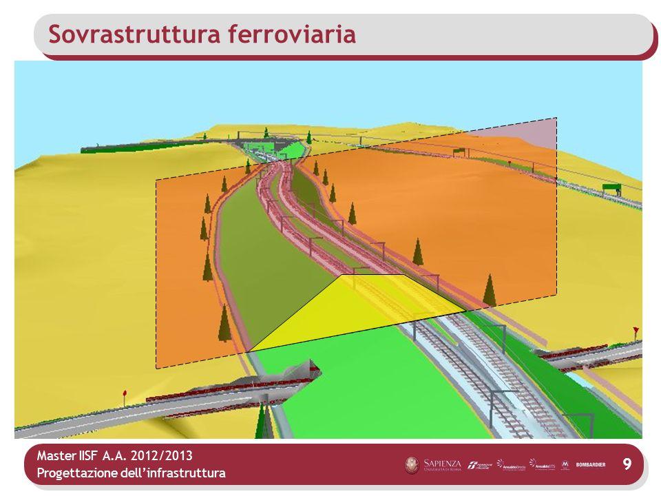 Master IISF A.A. 2012/2013 Progettazione dellinfrastruttura 9 Sovrastruttura ferroviaria