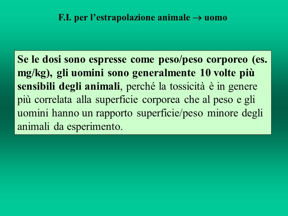 speciesweightdosage (mg/kg) dose (mg/ animal) surface area (cm 2 ) dosage (mg/cm 2 ) mouse20100246 0.043 rat200 100 20325 0.061 dog12000 100 12005770 0.207 man70000 100 700018000 0.388