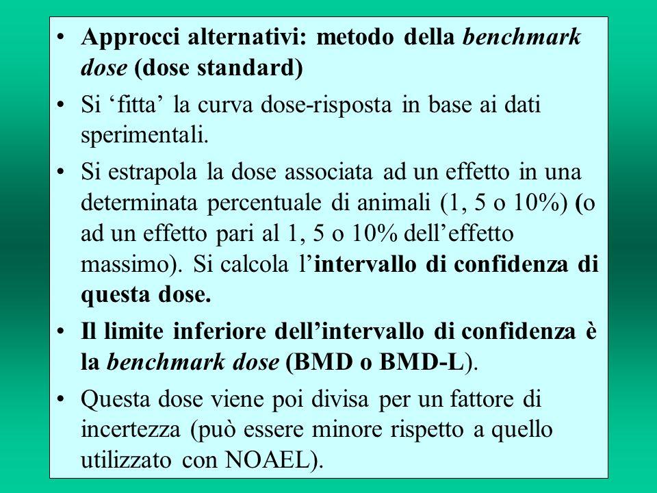 Approcci alternativi: metodo della benchmark dose (dose standard) Si fitta la curva dose-risposta in base ai dati sperimentali.