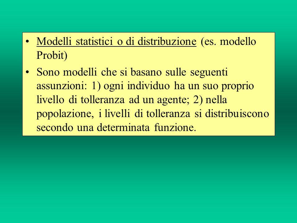 Modelli meccanicistici Sono modelli concepiti in accordo con i meccanismi biologici delleffetto.