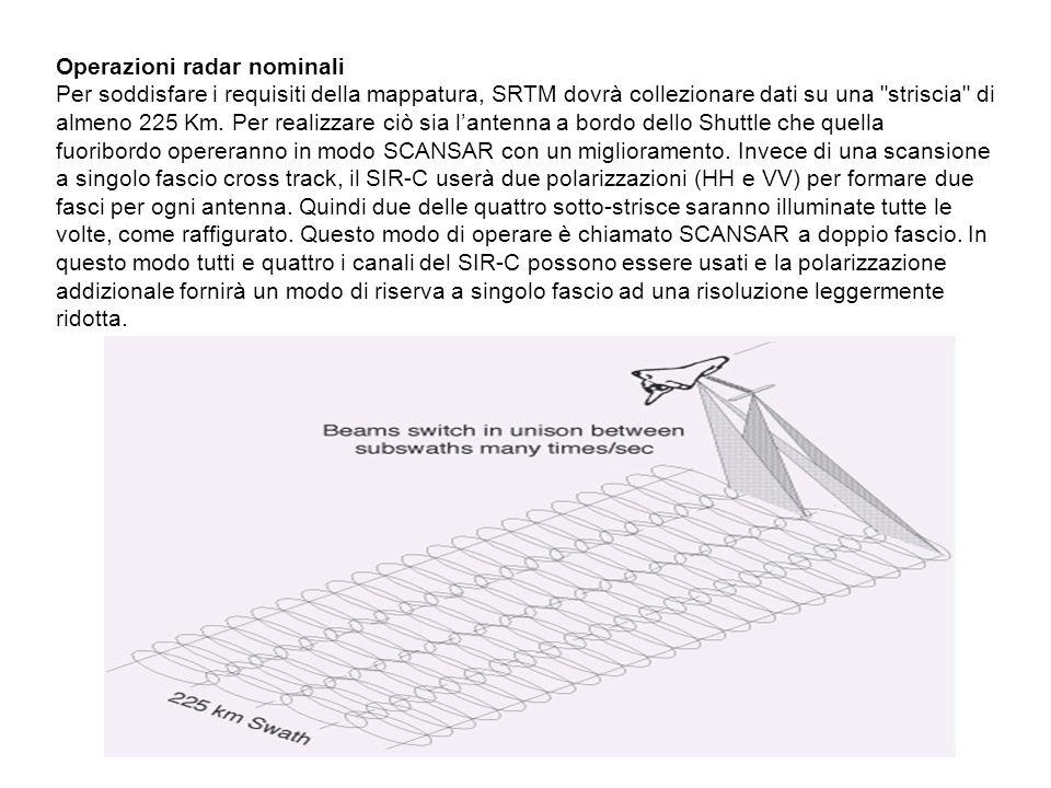 Operazioni radar nominali Per soddisfare i requisiti della mappatura, SRTM dovrà collezionare dati su una striscia di almeno 225 Km.