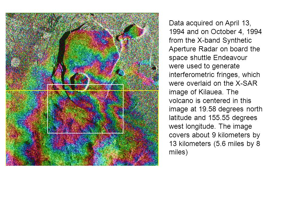 Data acquired on April 13, 1994 and on October 4, 1994 from the X-band Synthetic Aperture Radar on board the space shuttle Endeavour were used to generate interferometric fringes, which were overlaid on the X-SAR image of Kilauea.