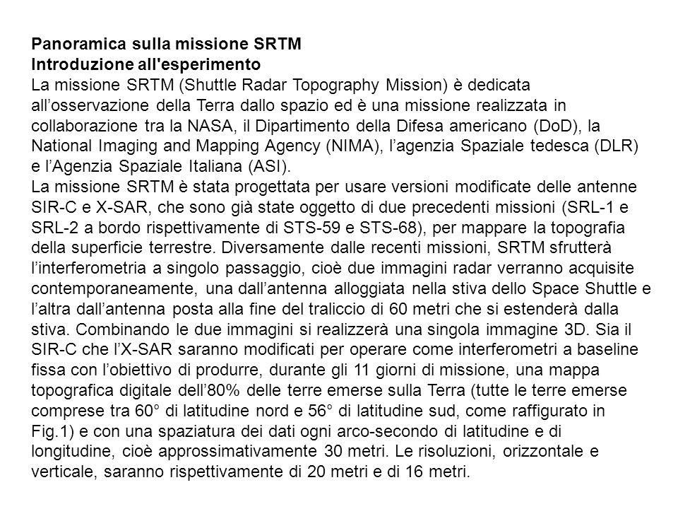 Panoramica sulla missione SRTM Introduzione all esperimento La missione SRTM (Shuttle Radar Topography Mission) è dedicata allosservazione della Terra dallo spazio ed è una missione realizzata in collaborazione tra la NASA, il Dipartimento della Difesa americano (DoD), la National Imaging and Mapping Agency (NIMA), lagenzia Spaziale tedesca (DLR) e lAgenzia Spaziale Italiana (ASI).