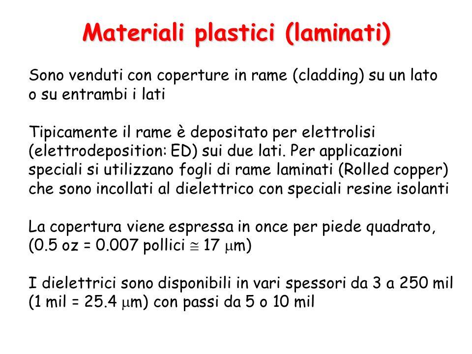 Materiali plastici (laminati) Sono venduti con coperture in rame (cladding) su un lato o su entrambi i lati Tipicamente il rame è depositato per elettrolisi (elettrodeposition: ED) sui due lati.
