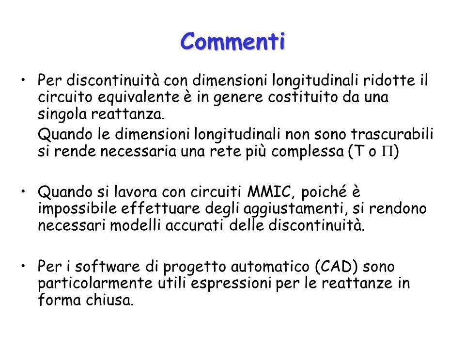 Commenti Per discontinuità con dimensioni longitudinali ridotte il circuito equivalente è in genere costituito da una singola reattanza.