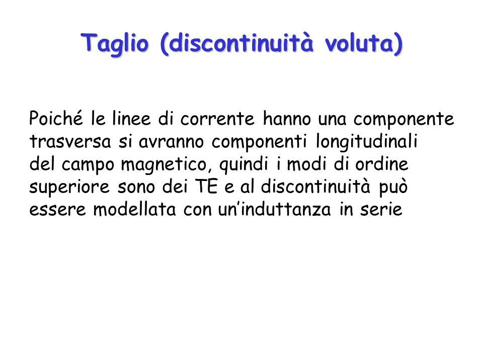 Taglio (discontinuità voluta) Poiché le linee di corrente hanno una componente trasversa si avranno componenti longitudinali del campo magnetico, quindi i modi di ordine superiore sono dei TE e al discontinuità può essere modellata con uninduttanza in serie