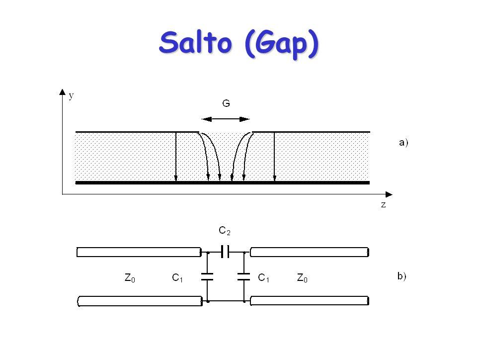 Salto (Gap)