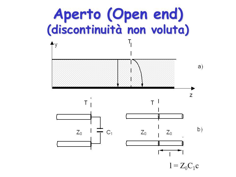 Aperto (Open end) (discontinuità non voluta) l = Z 0 C 1 c