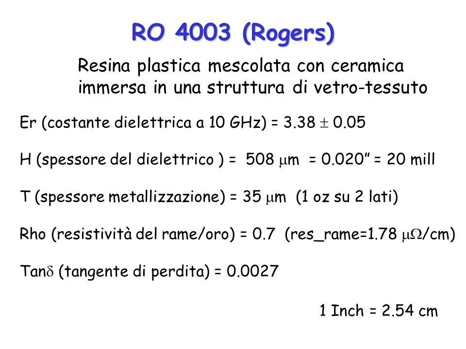 RO 4003 (Rogers) Resina plastica mescolata con ceramica immersa in una struttura di vetro-tessuto Er (costante dielettrica a 10 GHz) = 3.38 0.05 H (spessore del dielettrico ) = 508 m = 0.020 = 20 mill T (spessore metallizzazione) = 35 m (1 oz su 2 lati) Rho (resistività del rame/oro) = 0.7 (res_rame=1.78 /cm) Tan (tangente di perdita) = 0.0027 1 Inch = 2.54 cm