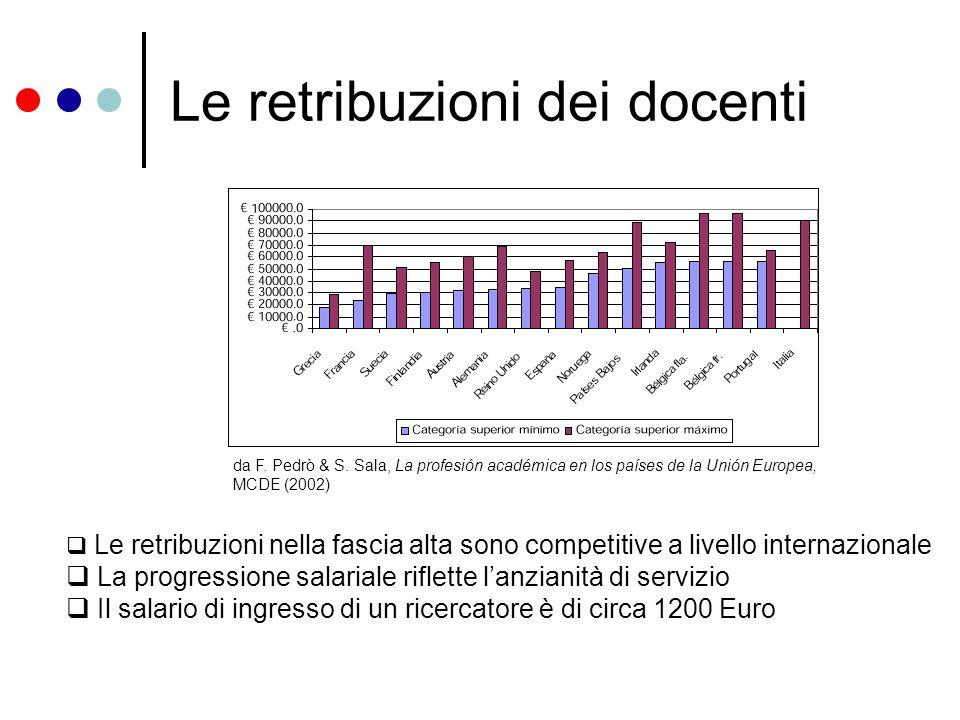 Le retribuzioni dei docenti da F. Pedrò & S.