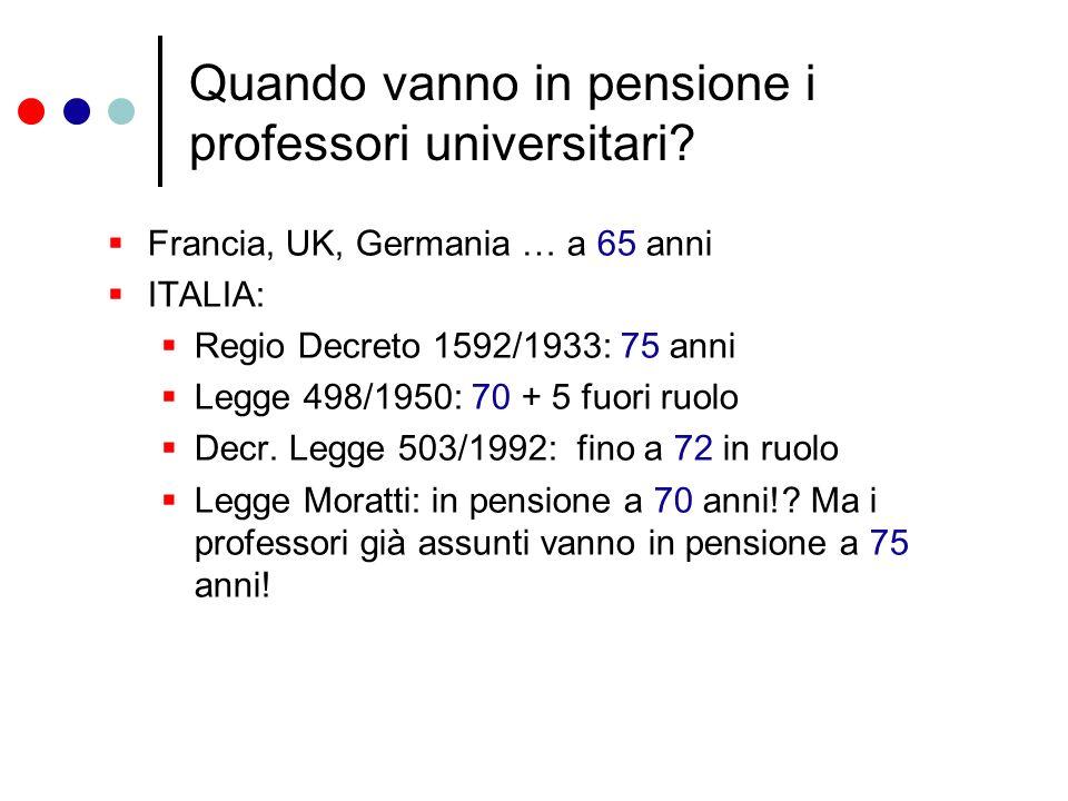 Quando vanno in pensione i professori universitari.