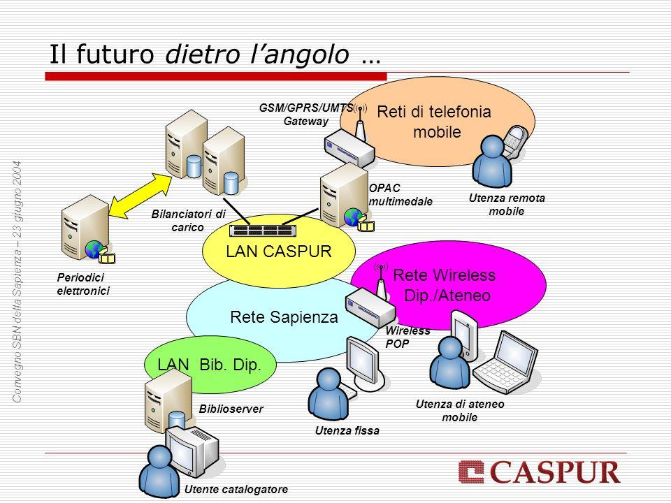 Reti di telefonia mobile Rete Wireless Dip./Ateneo Rete Sapienza LAN Bib.