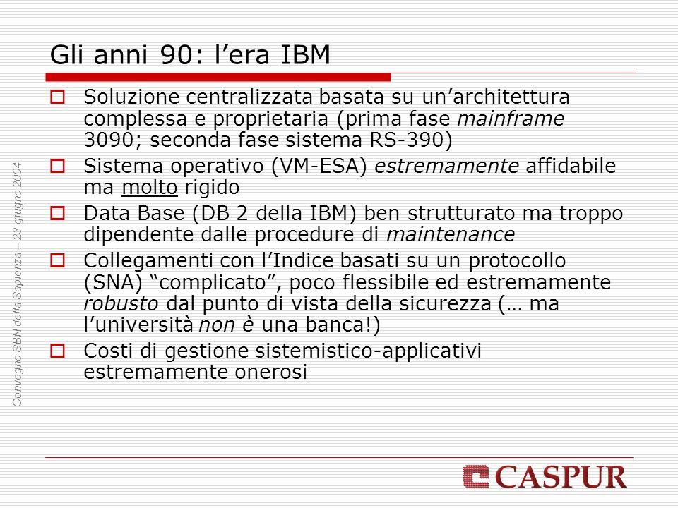 Gli anni 90: lera IBM Soluzione centralizzata basata su unarchitettura complessa e proprietaria (prima fase mainframe 3090; seconda fase sistema RS-390) Sistema operativo (VM-ESA) estremamente affidabile ma molto rigido Data Base (DB 2 della IBM) ben strutturato ma troppo dipendente dalle procedure di maintenance Collegamenti con lIndice basati su un protocollo (SNA) complicato, poco flessibile ed estremamente robusto dal punto di vista della sicurezza (… ma luniversità non è una banca!) Costi di gestione sistemistico-applicativi estremamente onerosi Convegno SBN della Sapienza – 23 giugno 2004