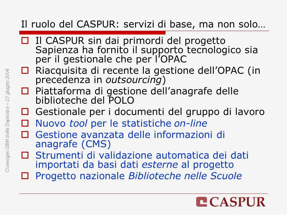 Il ruolo del CASPUR: servizi di base, ma non solo… Il CASPUR sin dai primordi del progetto Sapienza ha fornito il supporto tecnologico sia per il gestionale che per lOPAC Riacquisita di recente la gestione dellOPAC (in precedenza in outsourcing) Piattaforma di gestione dellanagrafe delle biblioteche del POLO Gestionale per i documenti del gruppo di lavoro Nuovo tool per le statistiche on-line Gestione avanzata delle informazioni di anagrafe (CMS) Strumenti di validazione automatica dei dati importati da basi dati esterne al progetto Progetto nazionale Biblioteche nelle Scuole Convegno SBN della Sapienza – 23 giugno 2004