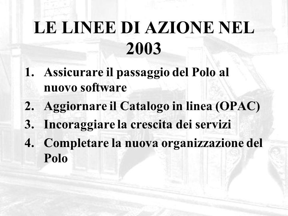 RISULTATI 1.Le biblioteche sono state attive nel nuovo sistema SEBINA/SBN a ottobre 2003 2.Il nuovo OPAC è stato disponibile in linea a novembre 2003 3.I servizi collegati al catalogo crescono, anche se troppo poco diffusi 4.Si è formato il Gruppo di Lavoro della Regione Lazio e quello degli Enti associati