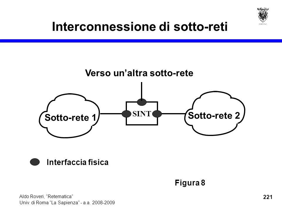 221 Aldo Roveri, Retematica Univ. di Roma La Sapienza - a.a.