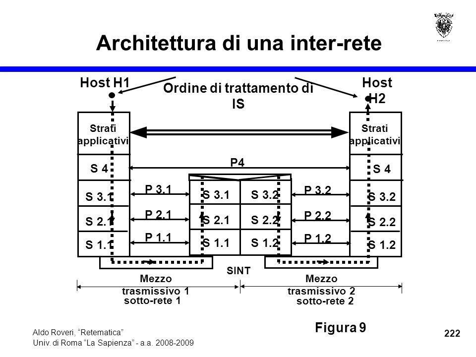 222 Aldo Roveri, Retematica Univ. di Roma La Sapienza - a.a.