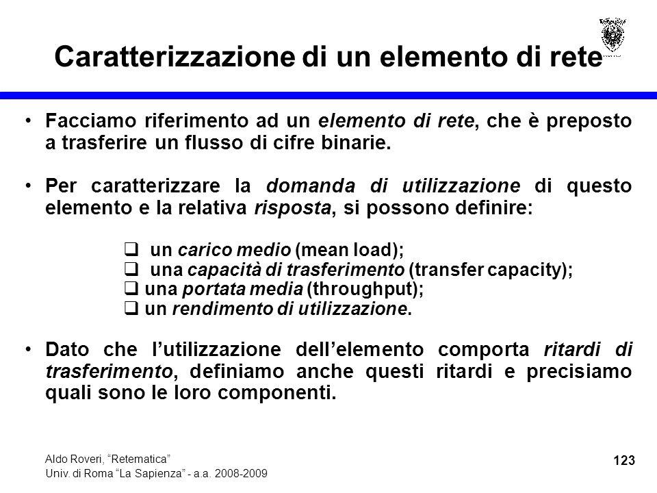123 Aldo Roveri, Retematica Univ. di Roma La Sapienza - a.a.